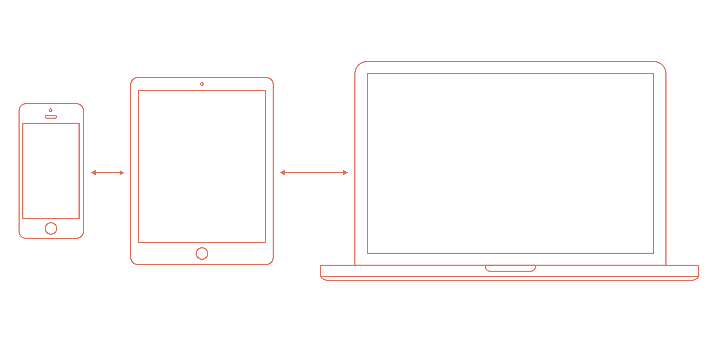 A line diagram depicting a phone, tablet and desktop