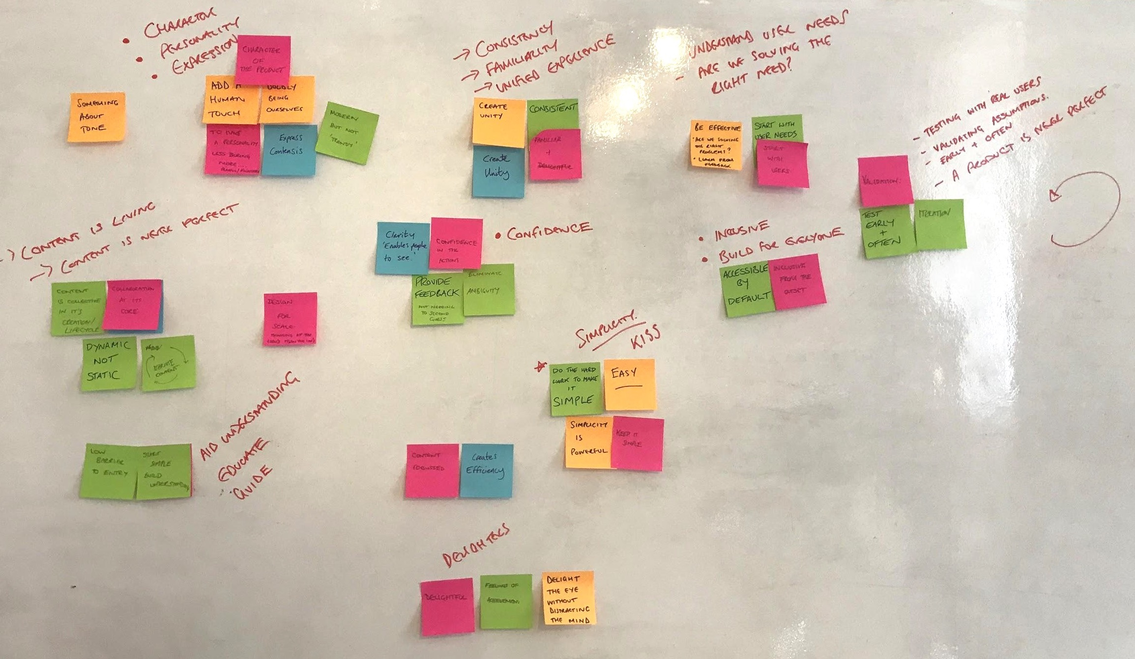 A white board covered in groups of post it notes showing design principle themes